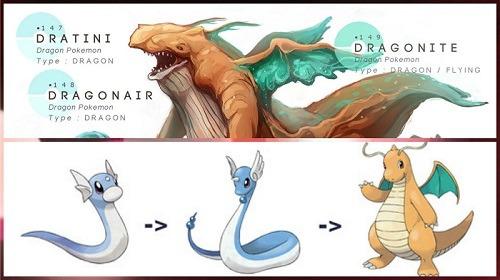 pokemon tipo dragon